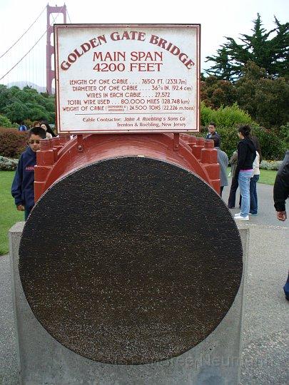 Golden Gate Bridge Seil